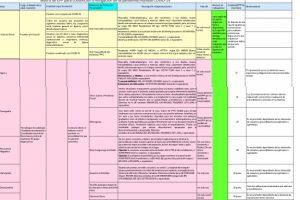 Segundo informe de actividades de bioseguridad